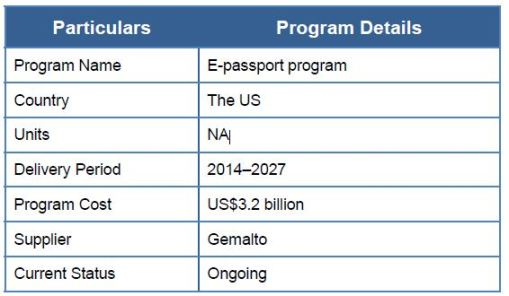 us passport prog